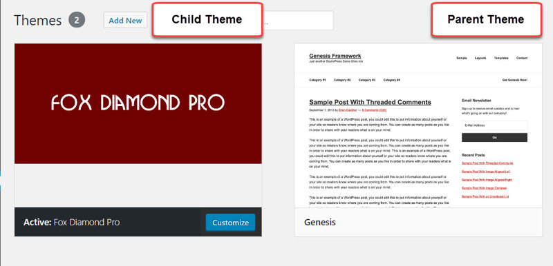 Image showing a parent theme and child theme
